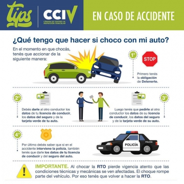 Que hacer en caso de accidente